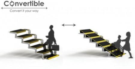 convertible-user