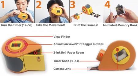 конструкция камеры