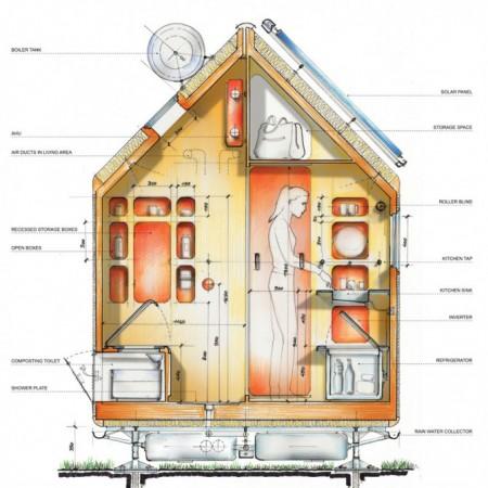 микро-дом внутри