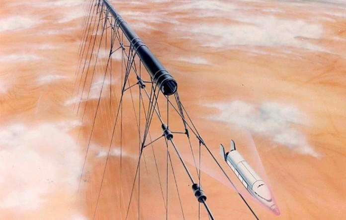 система Slingatron