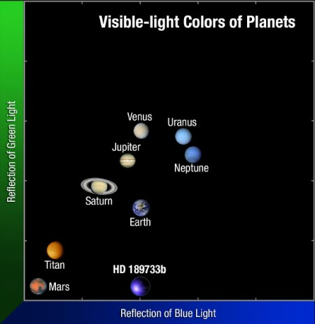 планета HD 189733b
