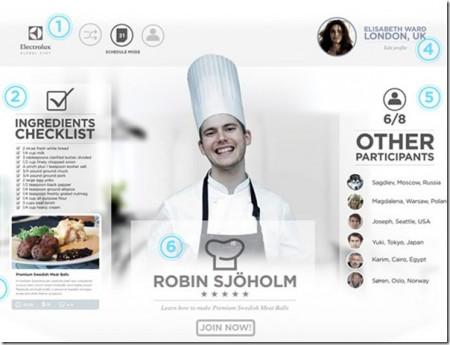 онлайн тренинги от global_chef