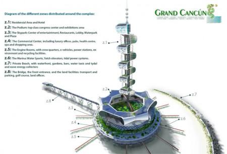 схема курорта grand-cancun