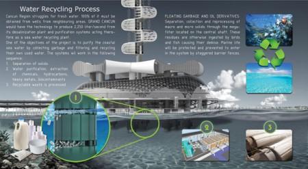 проект grand-cancun курорта