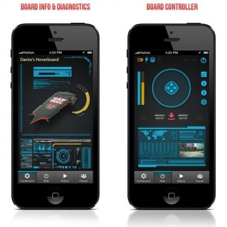 управление ховербордом через смартфон