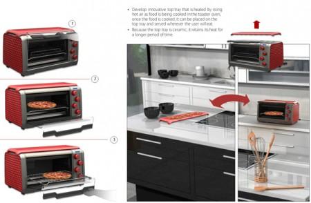 использование kitchenaid