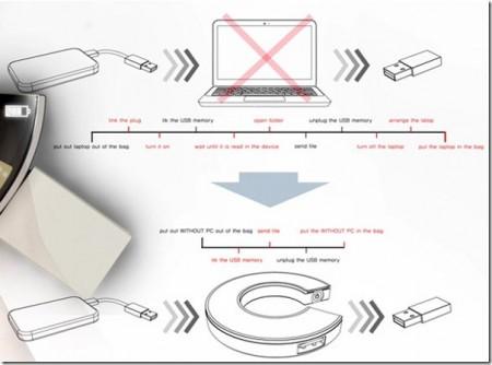 новый USB-Накопитель