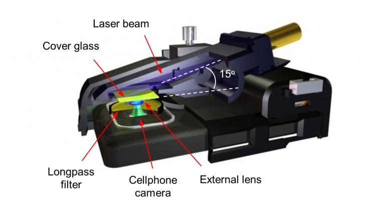 lasers essay