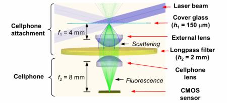 субволновой микроскоп