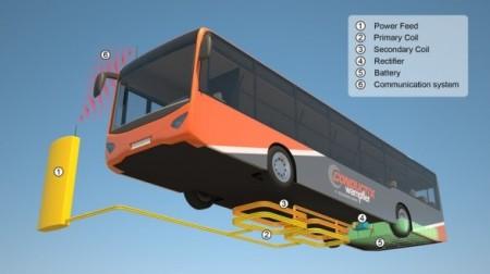электрический автобус