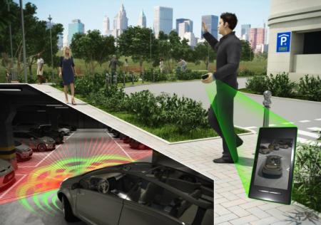 Автоматизированная парковочная система