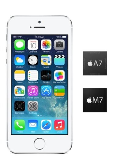 Электронные новшества iphone 5s