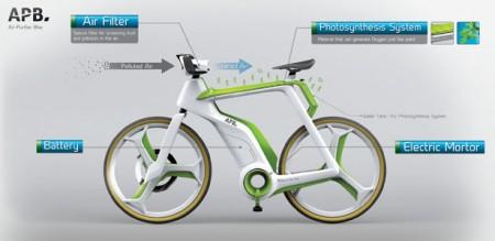 велосипед с фильтром