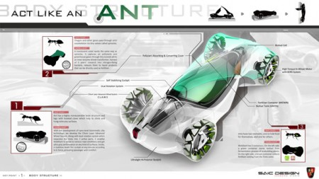 автомобиль муравей