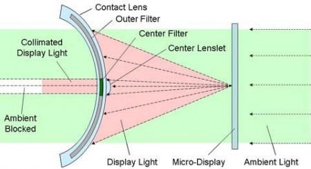 Оптика iOptik