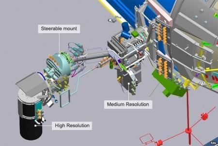 Камеры ISS
