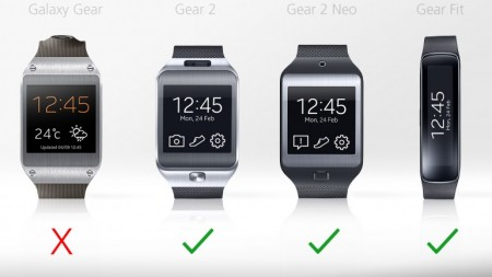 Сравнение Samsung