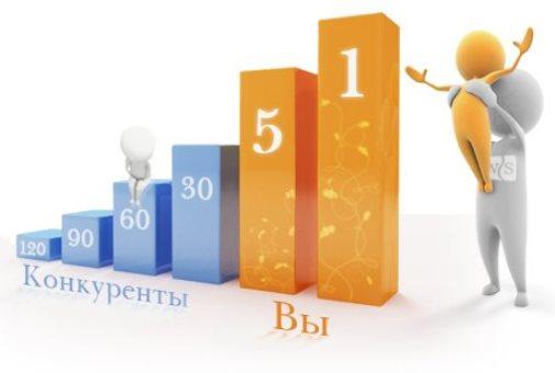 seo-studio.kiev.ua