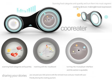 cooreater