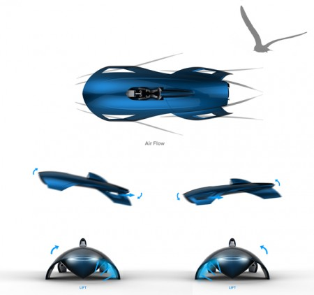 Shark Vehicle