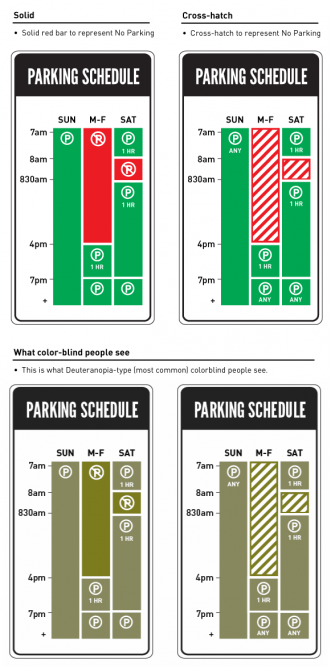 better parking signs