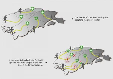 life trail
