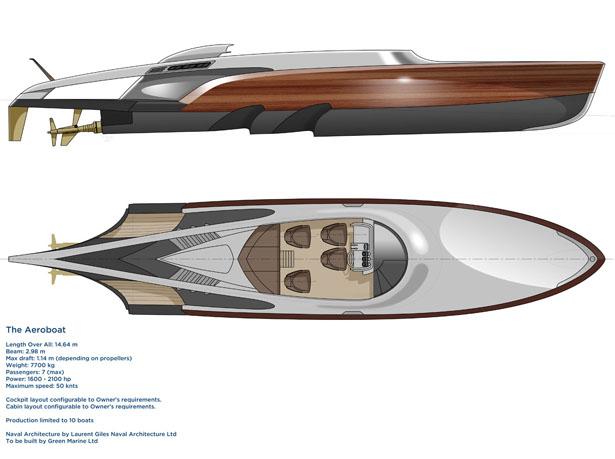 промышленный дизайн лодки