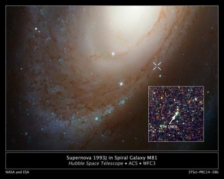 supernovastar