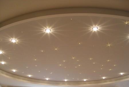 svetilniki-potolochnye-dlya-gipsokartona