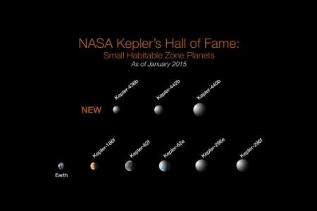 kepler 1000