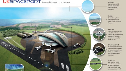 uk-spaceport