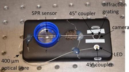 fiber-optic-smartphone