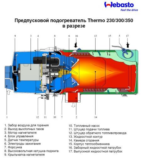 t350_v_razr