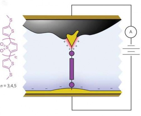 single-molecule-diode-1@2x