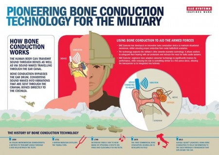 helmet-bone-conduction-1