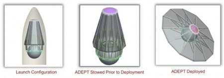 adept-test-6