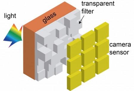 menon-camera-filter-1