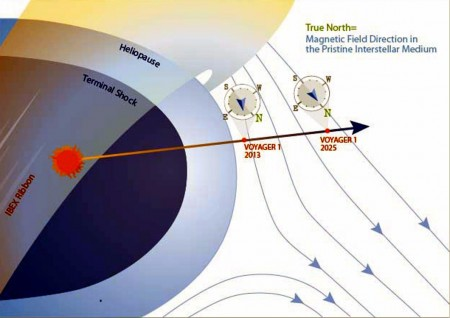 voyager-one-magnetic-3