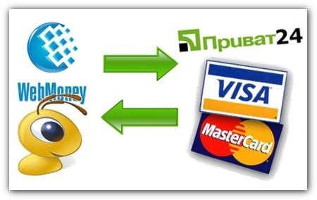 vyivesti-webmoney-na-kartu-privatbanka