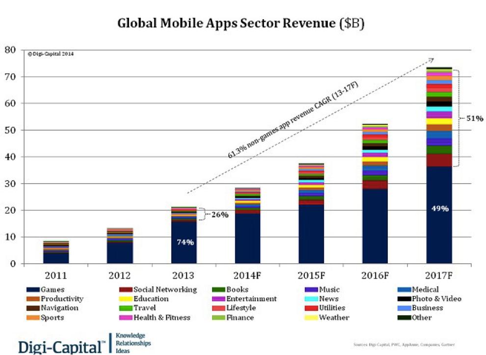 global cep market