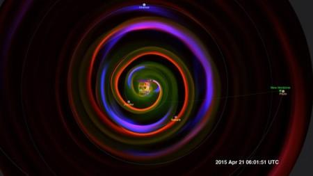 NASA выпустила пересмотренную модель космической среды