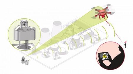 Разработана правительственная система блокирующая полеты дронов