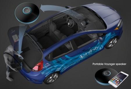 В Harman создали портативный автомобильный динамик