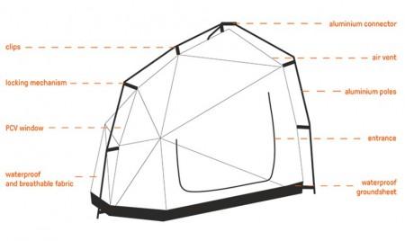 Студентка разработала палатку-громоотвод