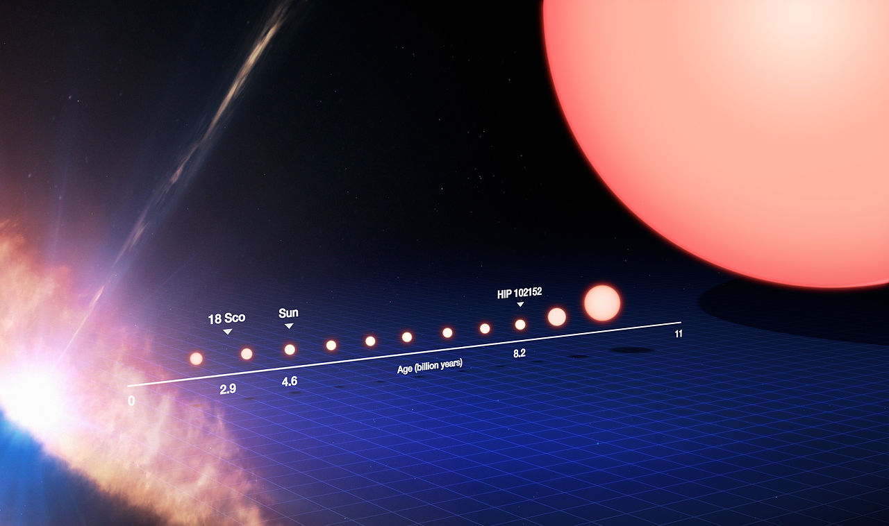 The_life_cycle_of_a_Sun-like_star_annotated
