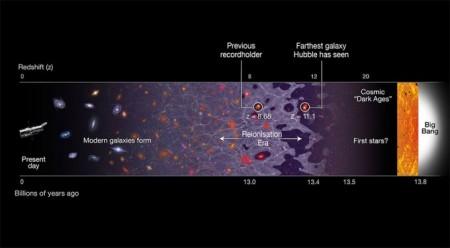distant-galaxy-2-680x374