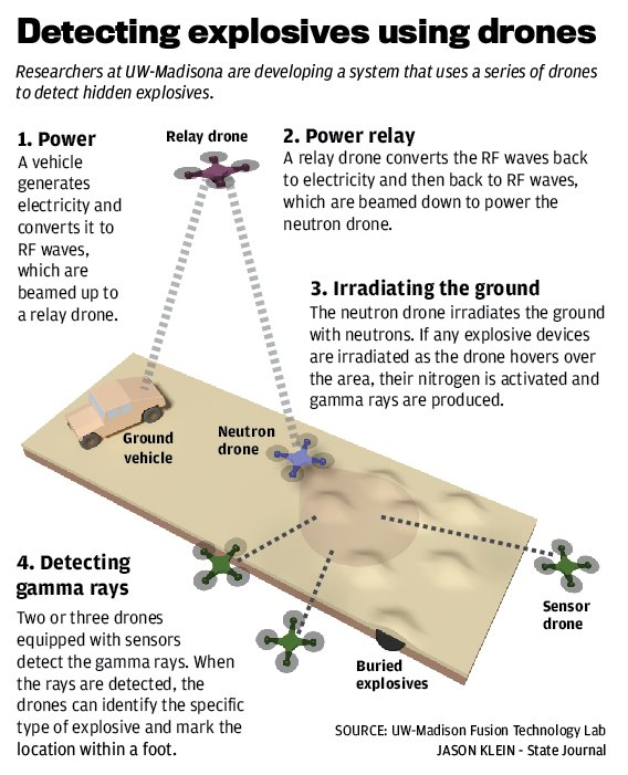 Создан дрон способный находить бомбы