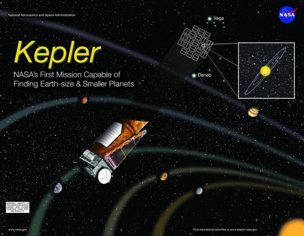 Kepler заблудился в 120 миллионах километров от дома