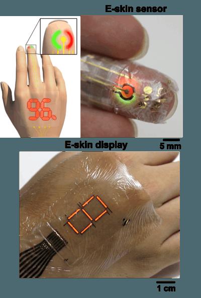 Создана электронная кожа с OLED-дисплеем