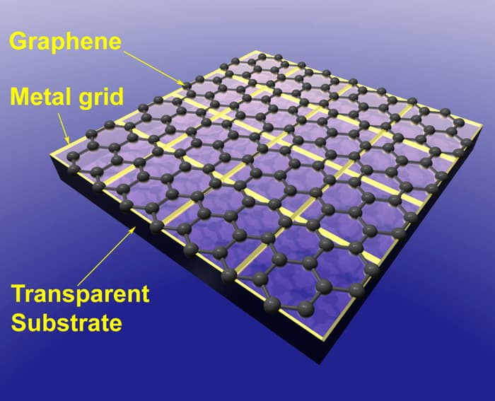 graphene-electrode-1